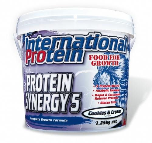 International_Protein_Synergy_5_Review.jpg